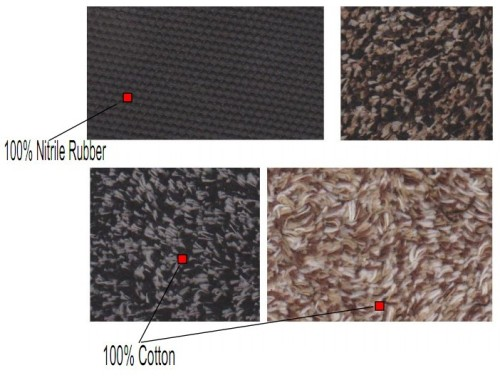 Rubber Backing Cotton mats
