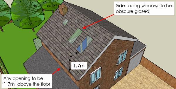 loft-conversion Do You Need Planning Permission for a Loft Conversion?